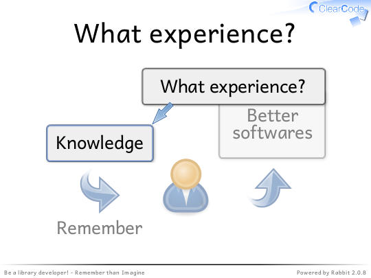 what-experience-is-needed-for-knowledge.png